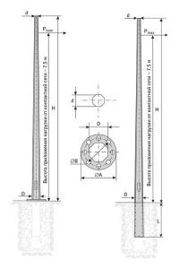 Опоры граненые силовые контактной сети (ОГСКС)