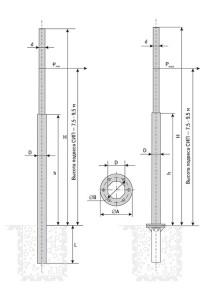 Опоры круглые силовые (ОКС)