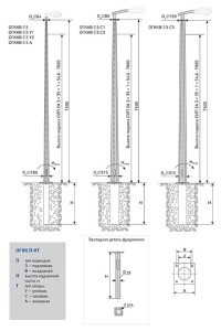 Опоры квартальные для воздушной подводки питания (фланцевые)